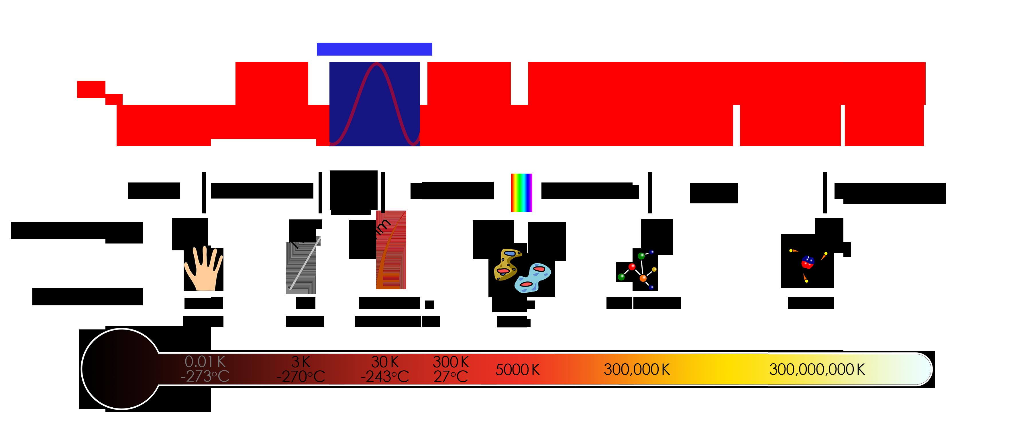 http://coolwiki.ipac.caltech.edu/images/0/03/Herschel.png