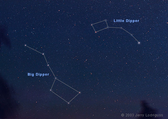 Little Dipper Astronomy - Pics about space